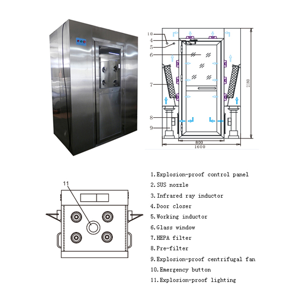 Explosion Proof Air Shower