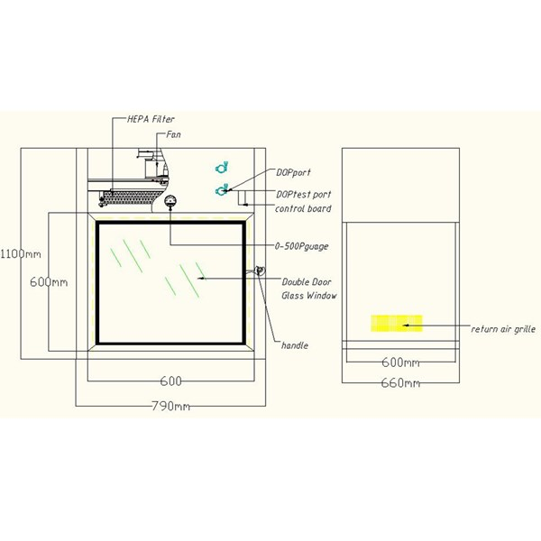 dynamic pass box drawing